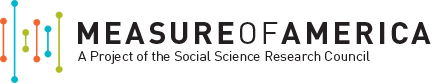 Measure of America - A Project of the Social Science Research Council