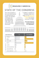 congressthumb