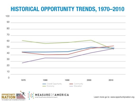Historical-Index-Report-PIC